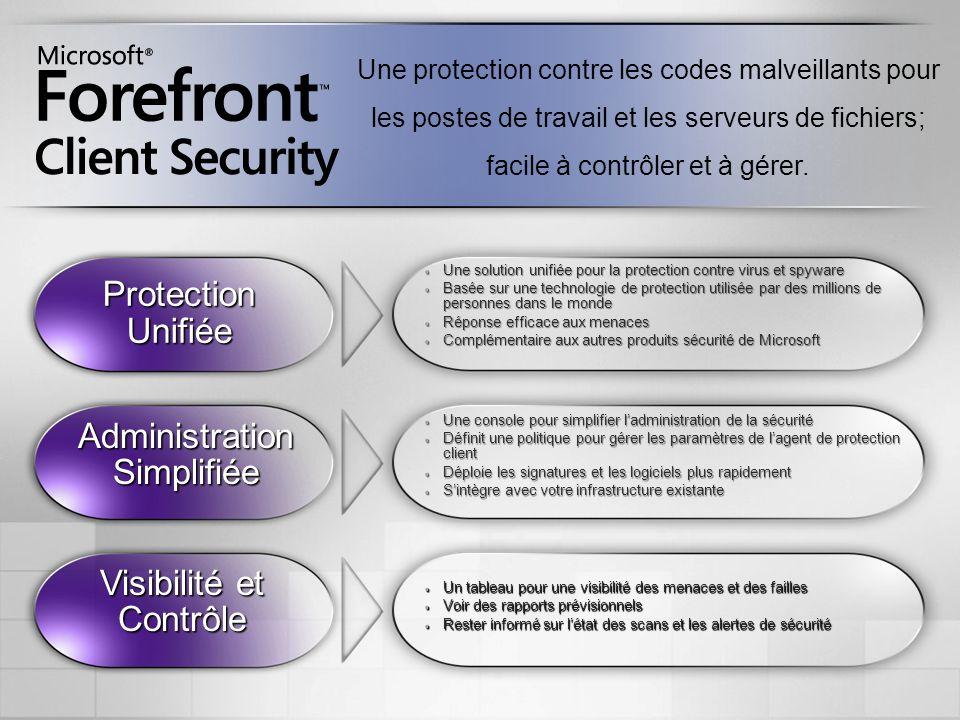 Une protection contre les codes malveillants pour les postes de travail et les serveurs de fichiers; facile à contrôler et à gérer. Protection Unifiée