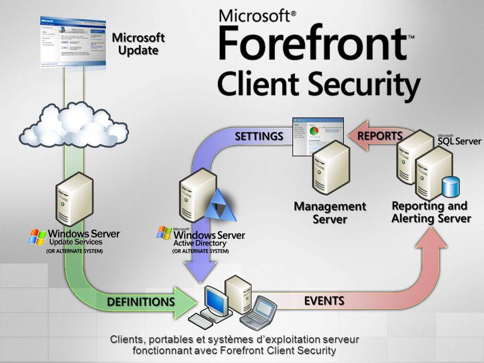 Clients, portables et systèmes dexploitation serveur fonctionnant avec Forefront Client Security