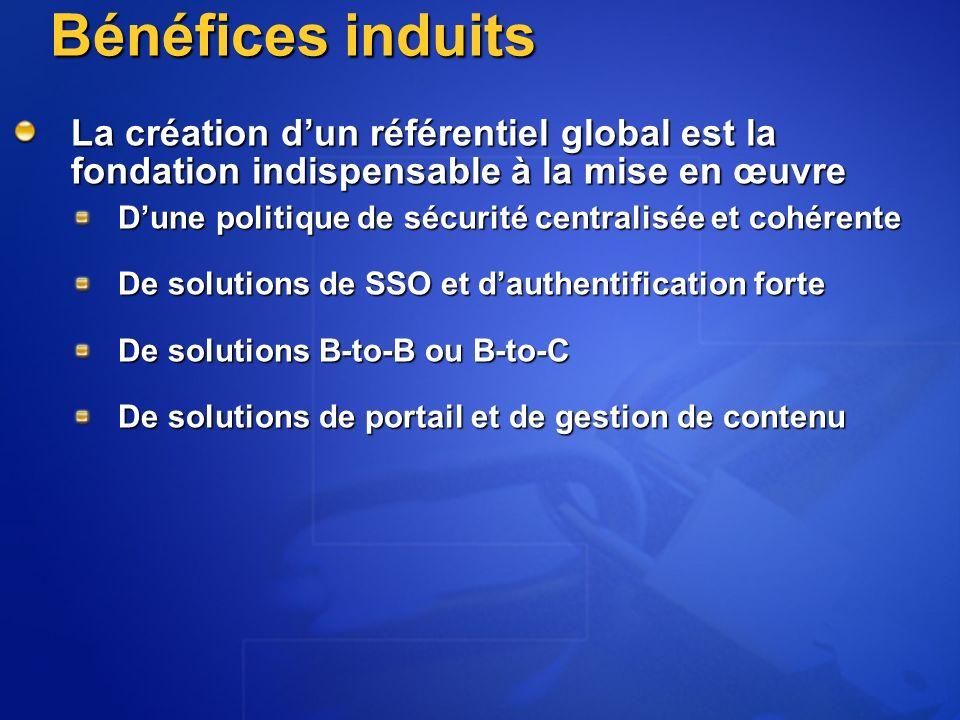 Bénéfices induits La création dun référentiel global est la fondation indispensable à la mise en œuvre Dune politique de sécurité centralisée et cohérente De solutions de SSO et dauthentification forte De solutions B-to-B ou B-to-C De solutions de portail et de gestion de contenu
