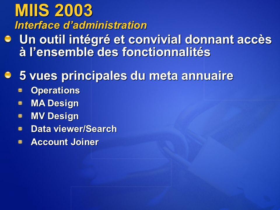 MIIS 2003 Interface dadministration Un outil intégré et convivial donnant accès à lensemble des fonctionnalités 5 vues principales du meta annuaire Operations MA Design MV Design Data viewer/Search Account Joiner
