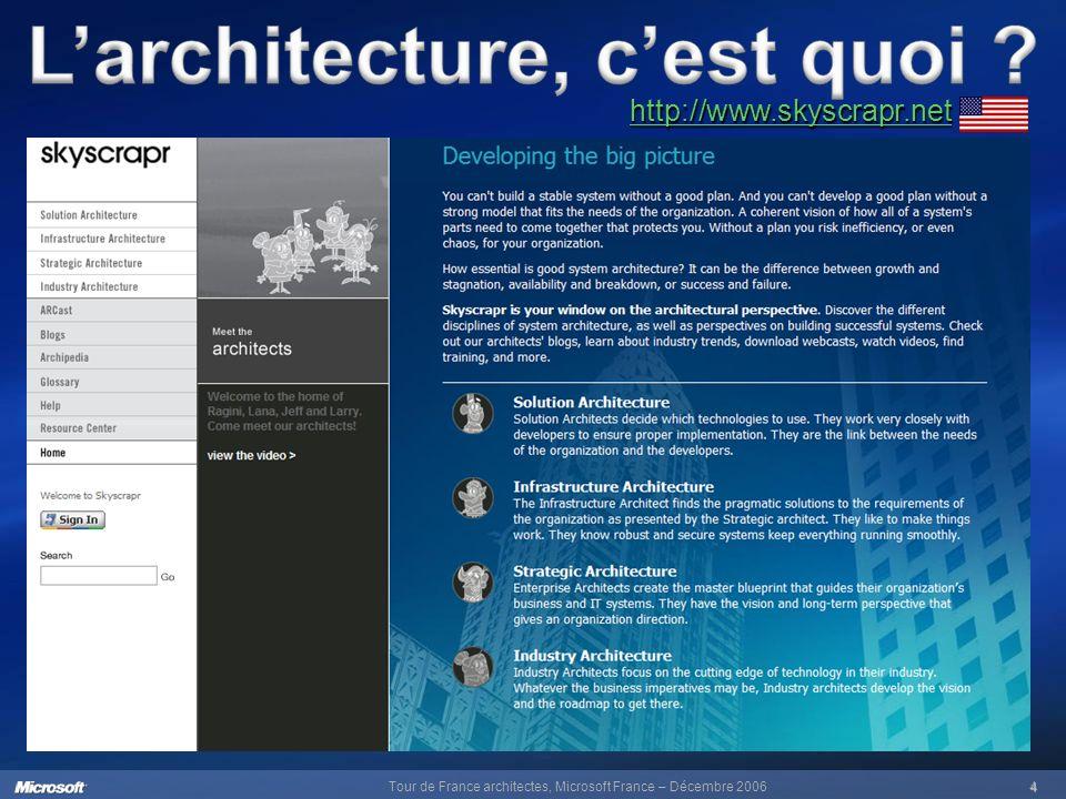 Tour de France architectes, Microsoft France – Décembre 20065 http://www.microsoft.com/france/msdn/architects/default.mspx