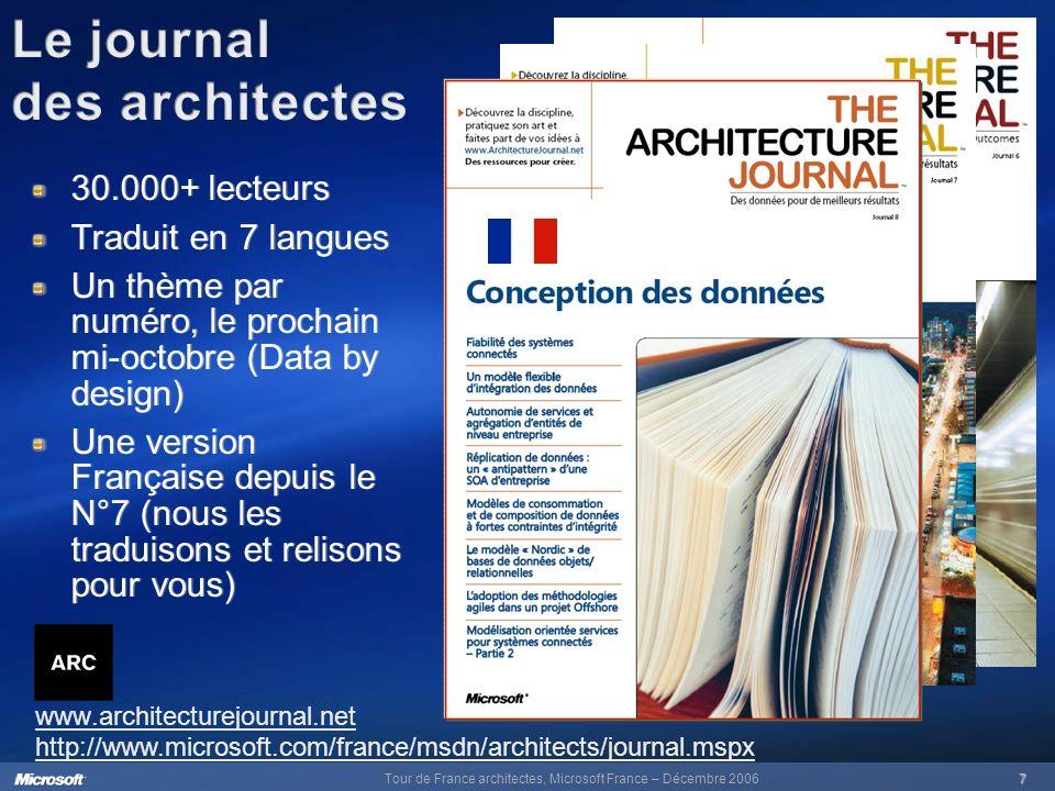 Tour de France architectes, Microsoft France – Décembre 20067 www.architecturejournal.net 30.000+ lecteurs Traduit en 7 langues Un thème par numéro, l