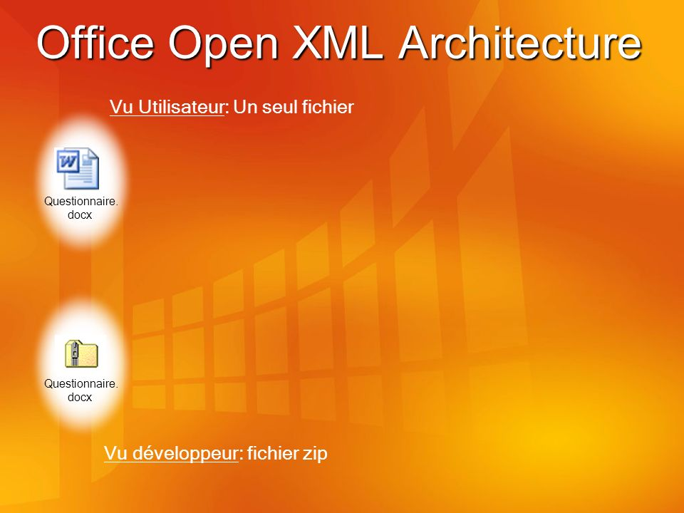 Office Open XML Architecture Questionnaire.