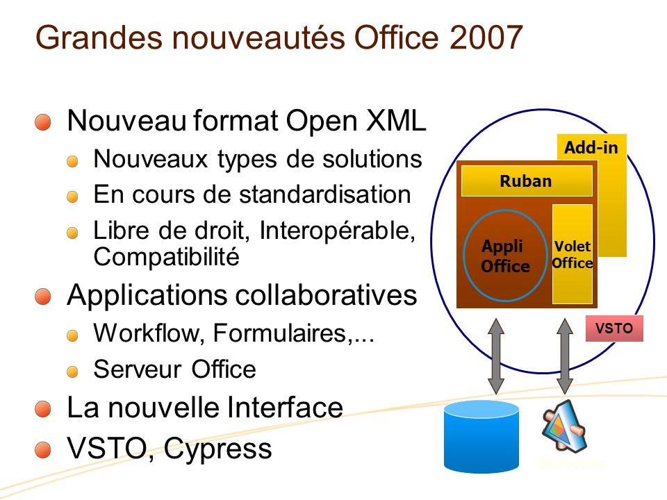 Grandes nouveautés Office 2007 Nouveau format Open XML Nouveaux types de solutions En cours de standardisation Libre de droit, Interopérable, Compatibilité Applications collaboratives Workflow, Formulaires,...