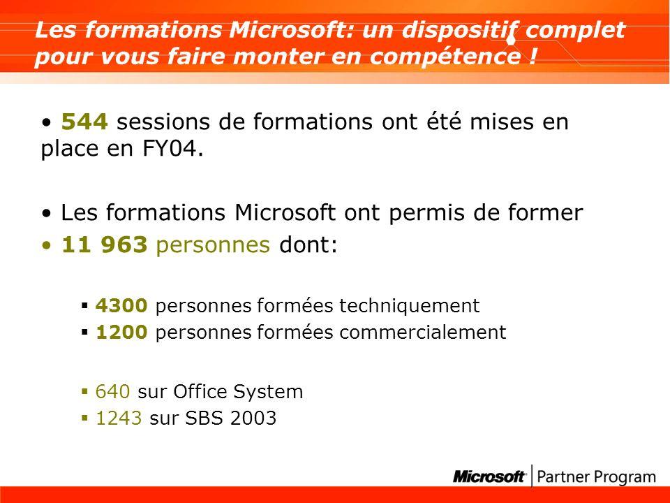 Les formations Microsoft: un dispositif complet pour vous faire monter en compétence .