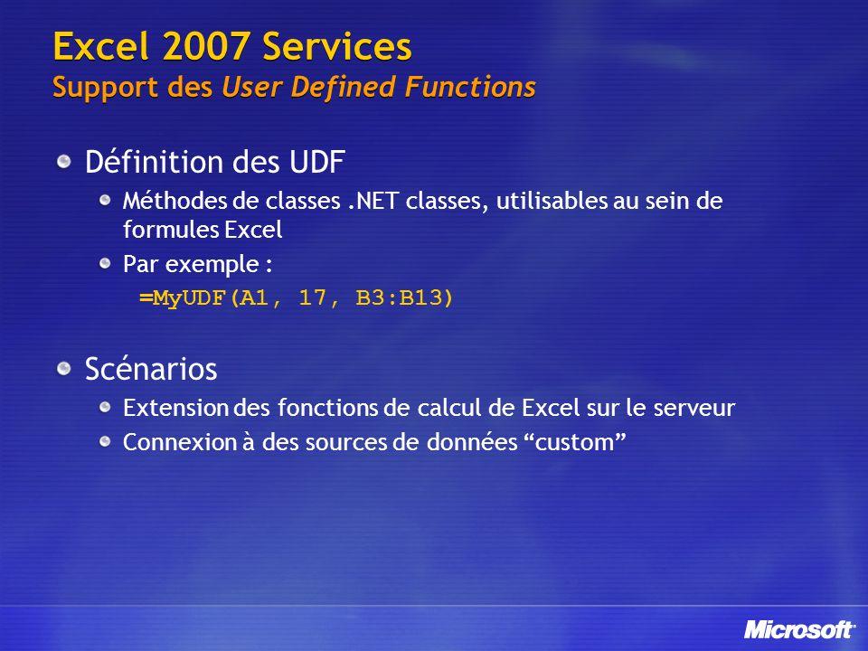 Excel 2007 Services Support des User Defined Functions Définition des UDF Méthodes de classes.NET classes, utilisables au sein de formules Excel Par e
