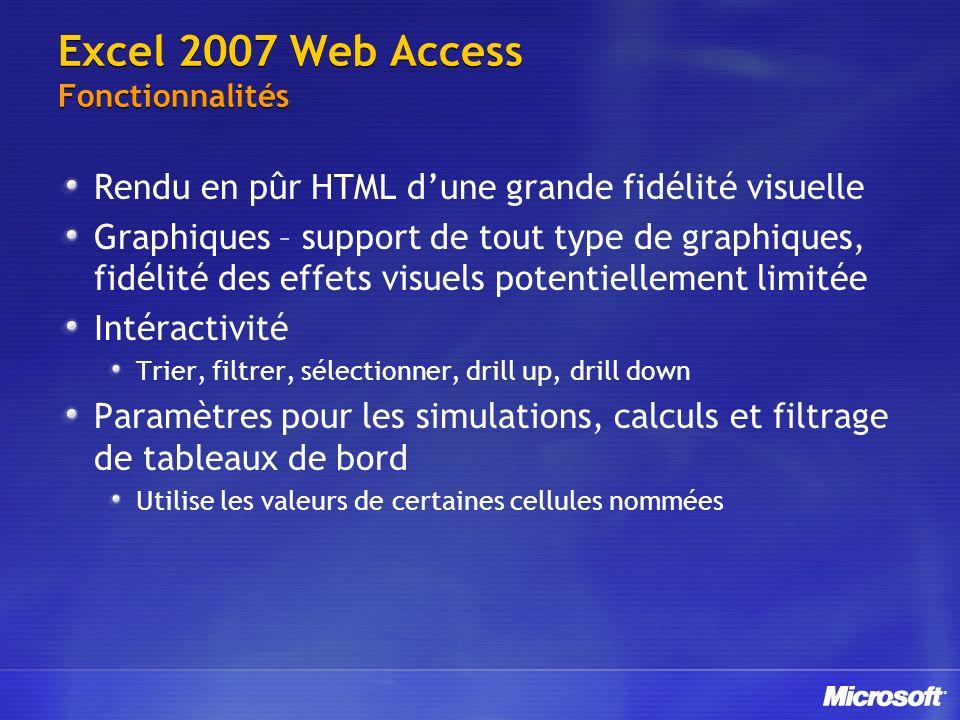 Excel 2007 Web Access Fonctionnalités Rendu en pûr HTML dune grande fidélité visuelle Graphiques – support de tout type de graphiques, fidélité des ef
