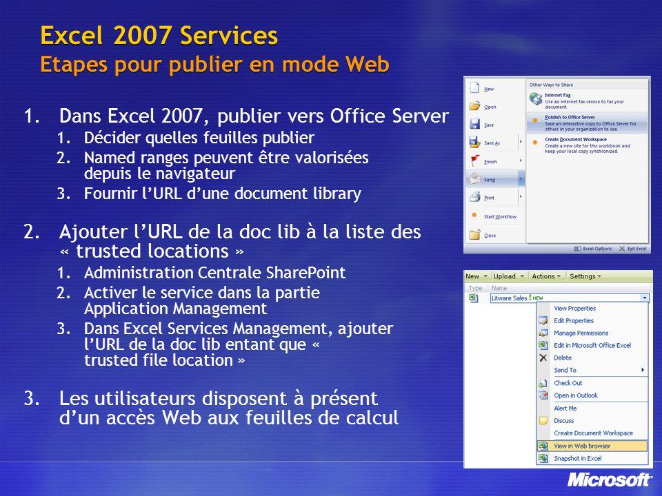 Excel 2007 Services Etapes pour publier en mode Web 1.Dans Excel 2007, publier vers Office Server 1.Décider quelles feuilles publier 2.Named ranges pe