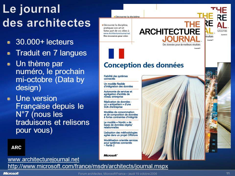 Forum architectes, Microsoft France – jeudi 19 octobre 2006 11 www.architecturejournal.net 30.000+ lecteurs Traduit en 7 langues Un thème par numéro, le prochain mi-octobre (Data by design) Une version Française depuis le N°7 (nous les traduisons et relisons pour vous) 30.000+ lecteurs Traduit en 7 langues Un thème par numéro, le prochain mi-octobre (Data by design) Une version Française depuis le N°7 (nous les traduisons et relisons pour vous) http://www.microsoft.com/france/msdn/architects/journal.mspx