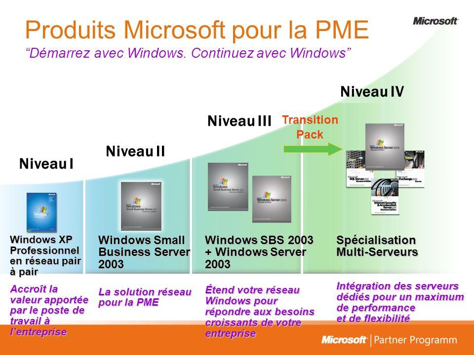 Windows SBS 2003 + Windows Server 2003 Étend votre réseau Windows pour répondre aux besoins croissants de votre entreprise Spécialisation Multi-Serveu