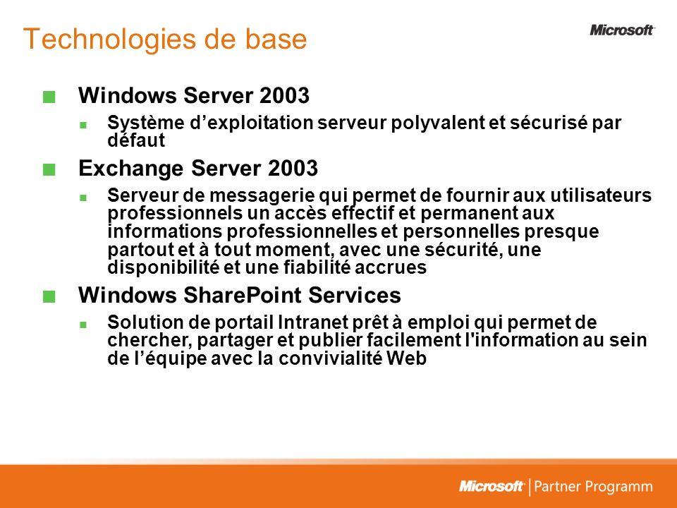 Technologies de base Windows Server 2003 Système dexploitation serveur polyvalent et sécurisé par défaut Exchange Server 2003 Serveur de messagerie qu