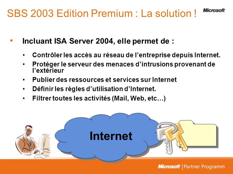 SBS 2003 Edition Premium : La solution ! Incluant ISA Server 2004, elle permet de : Contrôler les accès au réseau de lentreprise depuis Internet. Prot