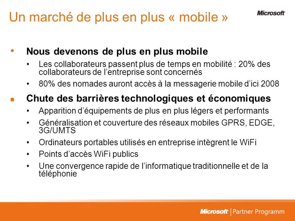 Un marché de plus en plus « mobile » Nous devenons de plus en plus mobile Les collaborateurs passent plus de temps en mobilité : 20% des collaborateur