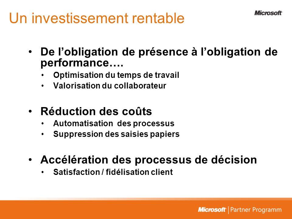 Un investissement rentable De lobligation de présence à lobligation de performance…. Optimisation du temps de travail Valorisation du collaborateur Ré