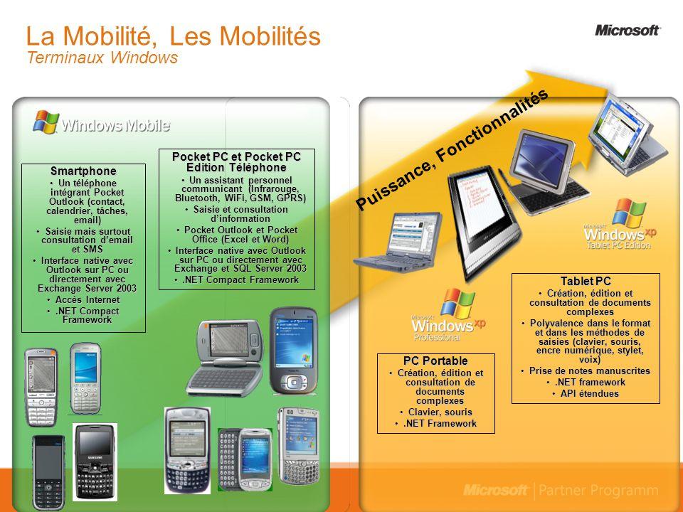 Smartphone Un téléphone intégrant Pocket Outlook (contact, calendrier, tâches, email)Un téléphone intégrant Pocket Outlook (contact, calendrier, tâche