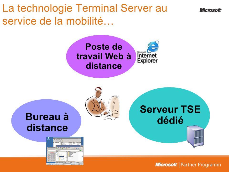 La technologie Terminal Server au service de la mobilité… Serveur TSE dédié Poste de travail Web à distance Bureau à distance