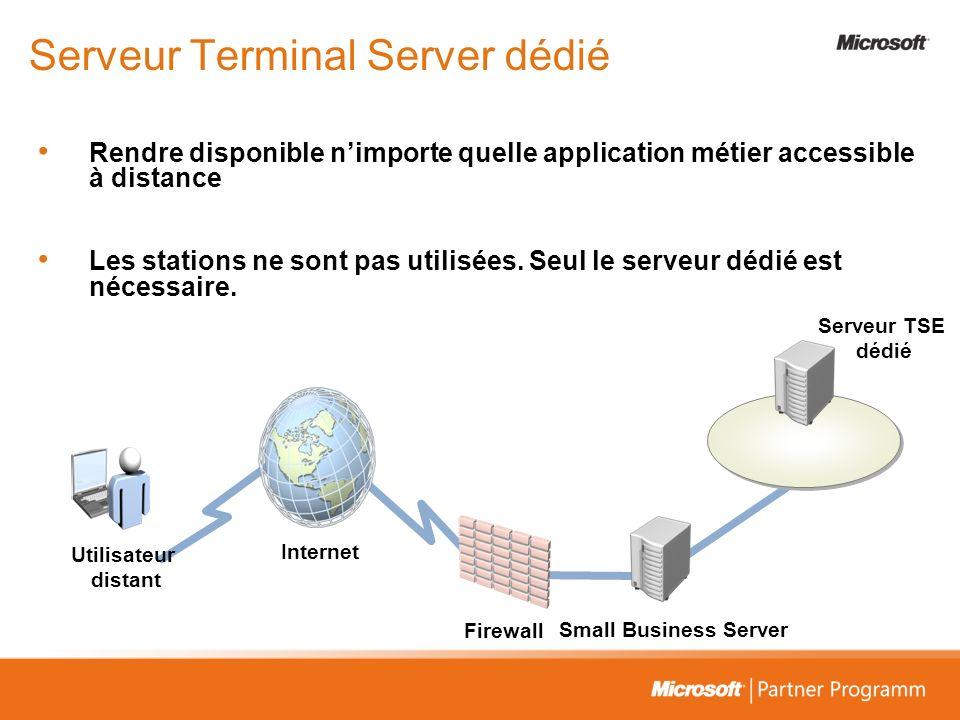 Serveur Terminal Server dédié Rendre disponible nimporte quelle application métier accessible à distance Les stations ne sont pas utilisées. Seul le s