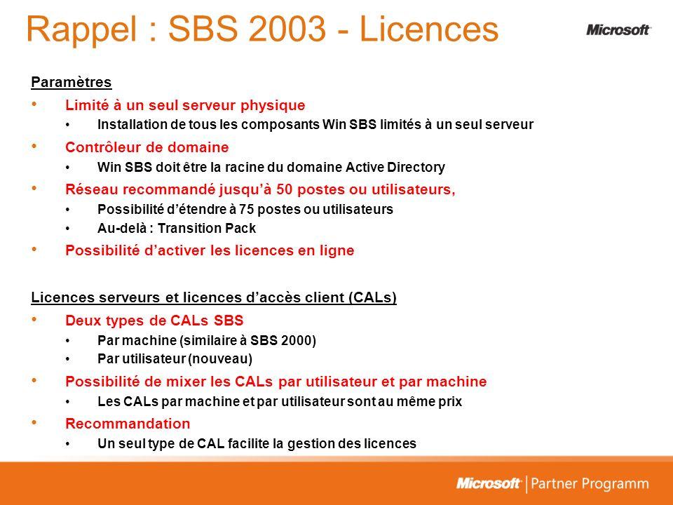 Rappel : SBS 2003 - Licences Paramètres Limité à un seul serveur physique Installation de tous les composants Win SBS limités à un seul serveur Contrô