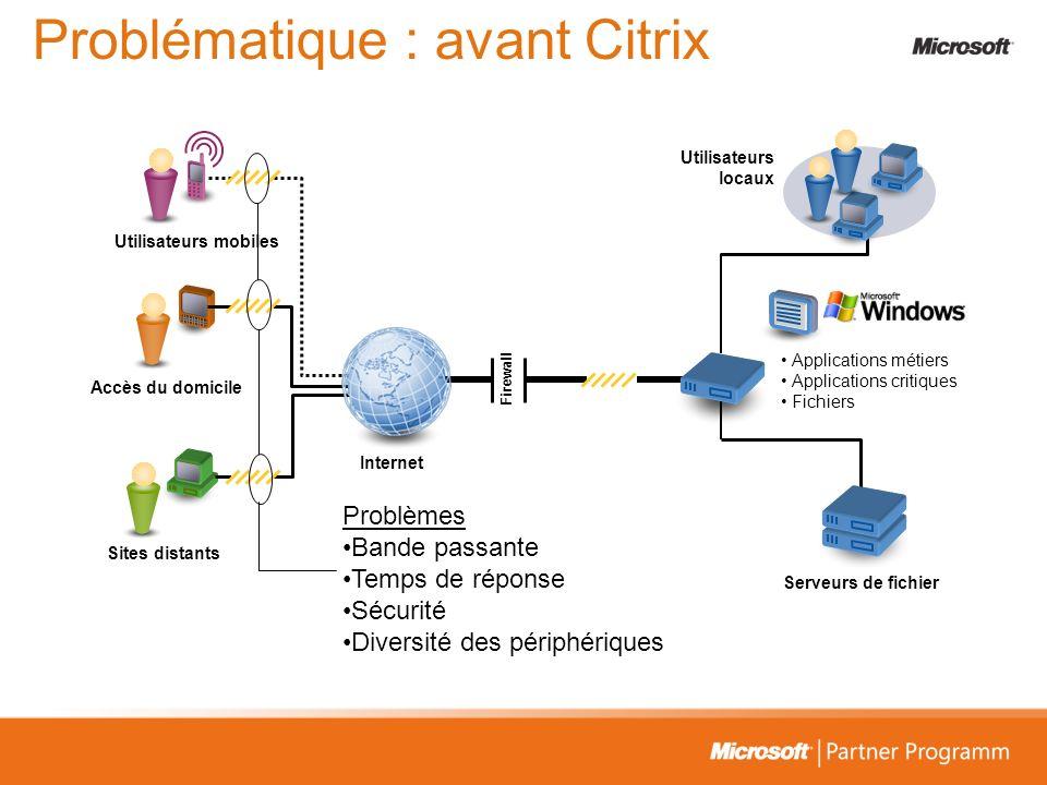 Problématique : avant Citrix Utilisateurs locaux Serveurs de fichier Applications métiers Applications critiques Fichiers Utilisateurs mobiles Accès d