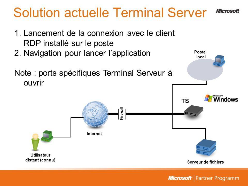 Poste local Serveur de fichiers Utilisateur distant (connu) Internet Firewall TS 1.Lancement de la connexion avec le client RDP installé sur le poste