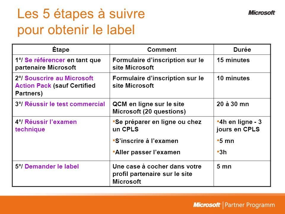 Les 5 étapes à suivre pour obtenir le label ÉtapeCommentDurée 1°/ Se référencer en tant que partenaire Microsoft Formulaire dinscription sur le site M