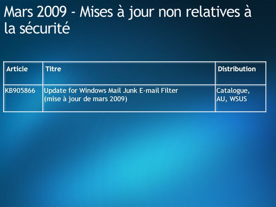 Mars 2009 - Mises à jour non relatives à la sécurité ArticleTitreDistribution KB905866Update for Windows Mail Junk E-mail Filter (mise à jour de mars 2009) Catalogue, AU, WSUS