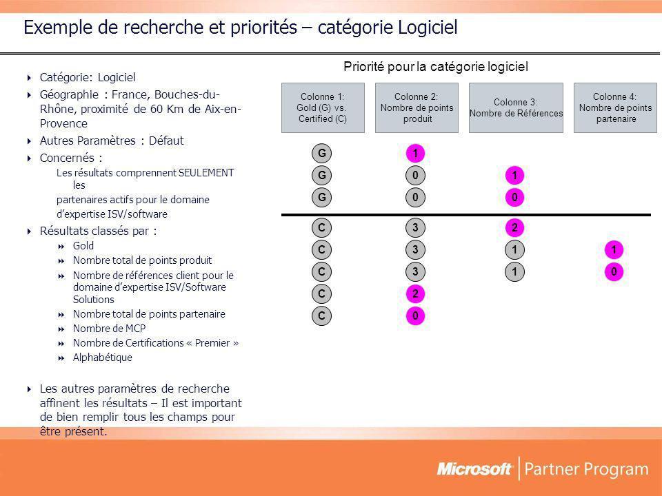 Exemple de recherche et priorités – catégorie Logiciel Catégorie: Logiciel Géographie : France, Bouches-du- Rhône, proximité de 60 Km de Aix-en- Prove