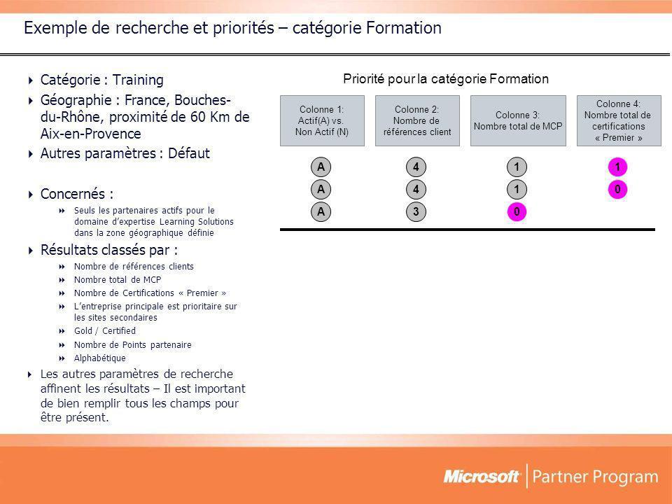 Exemple de recherche et priorités – catégorie Formation Catégorie : Training Géographie : France, Bouches- du-Rhône, proximité de 60 Km de Aix-en-Prov