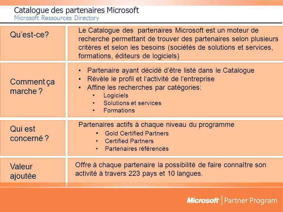 Catalogue des partenaires Microsoft Microsoft Ressources Directory Quest-ce? Comment ça marche ? Qui est concerné ? Valeur ajoutée Le Catalogue des pa
