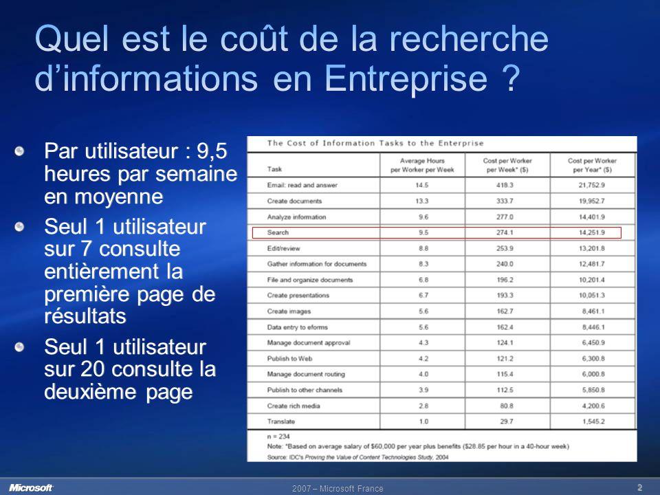 2007 – Microsoft France 3 Recherches infructueuses : 3,5 heures par semaine et par utilisateur En moyenne, 41,2% des recherches 22% des recherches fournissent aucun résultat (source Mondosoft) Recherches infructueuses : 3,5 heures par semaine et par utilisateur En moyenne, 41,2% des recherches 22% des recherches fournissent aucun résultat (source Mondosoft)