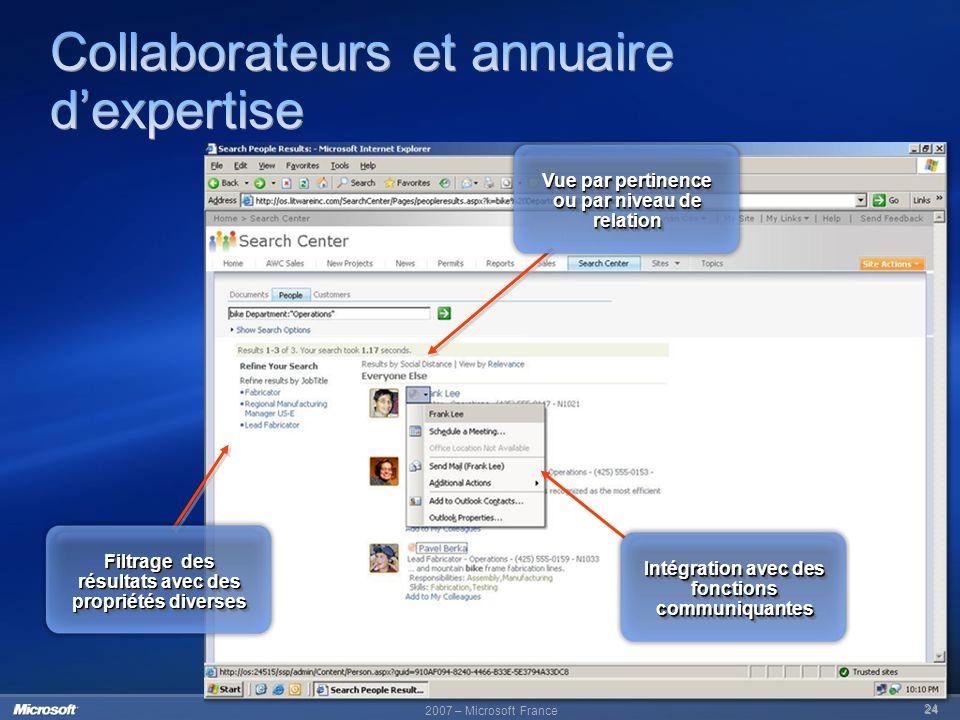 2007 – Microsoft France 24 Intégration avec des fonctions communiquantes Vue par pertinence ou par niveau de relation Filtrage des résultats avec des