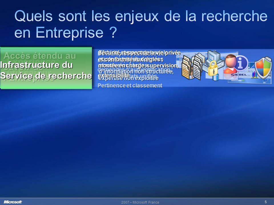 2007 – Microsoft France 6 Intranet Collaborateurs et annuaire dexpertise Données Métier Intranet Internet Poste de Travail