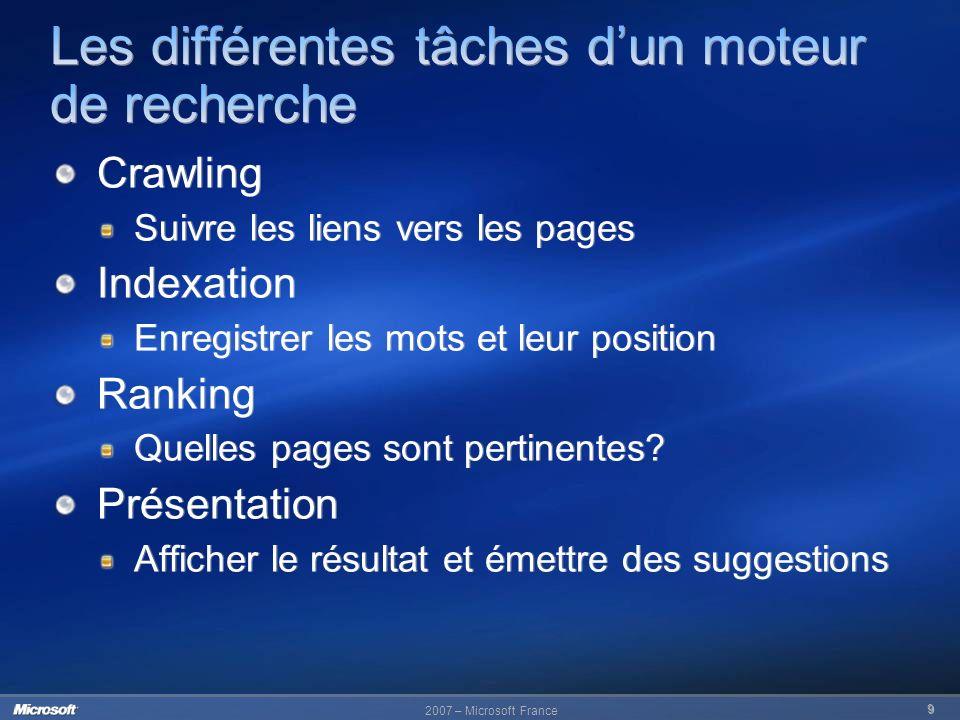 2007 – Microsoft France 9 Crawling Suivre les liens vers les pages Indexation Enregistrer les mots et leur position Ranking Quelles pages sont pertine