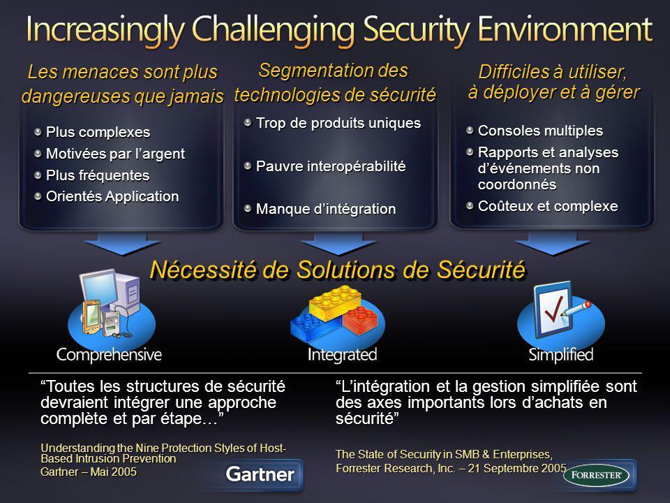 Les menaces sont plus dangereuses que jamais Segmentation des technologies de sécurité Difficiles à utiliser, à déployer et à gérer Plus complexes Mot