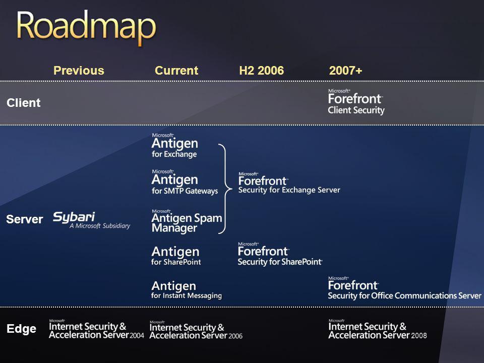 PreviousCurrent Client Server Edge H2 2006 2007+ 2008