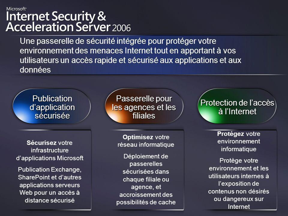 Optimisez votre réseau informatique Déploiement de passerelles sécurisées dans chaque filiale ou agence, et accroissement des possibilités de cache Pr
