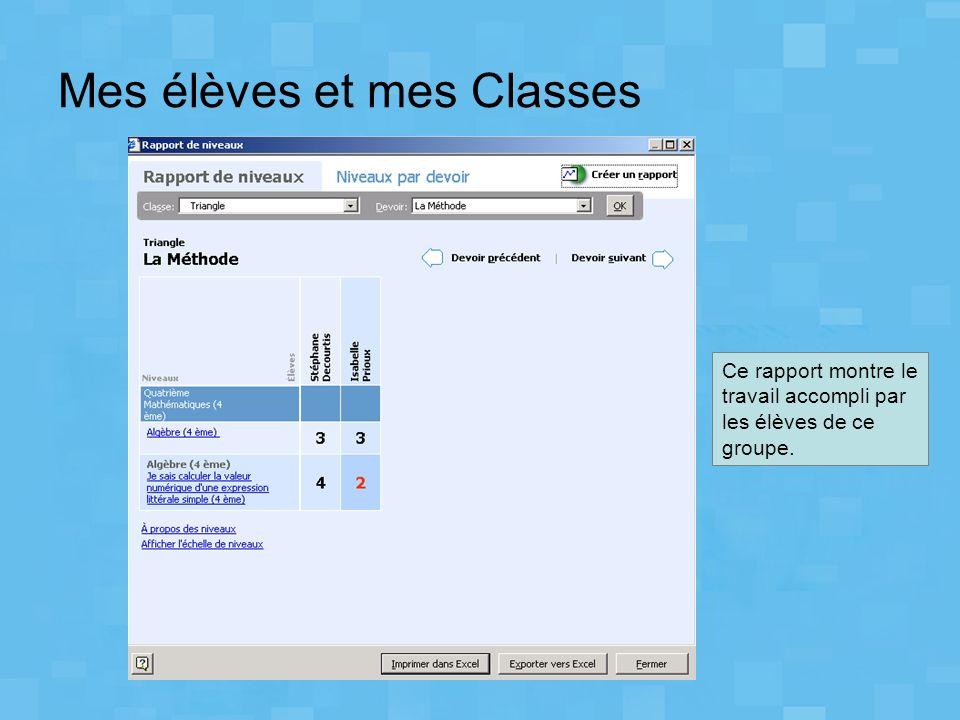 Mes élèves et mes Classes Ce rapport montre le travail accompli par les élèves de ce groupe.