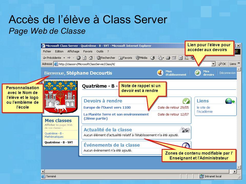 Accès de lélève à Class Server Page Web de Classe Lien pour lélève pour accéder aux devoirs Zones de contenu modifiable par l Enseignant et lAdministr
