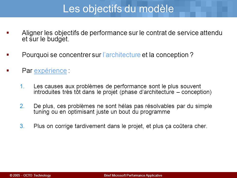 © 2005 - OCTO TechnologyBrief Microsoft Performance Applicative Les objectifs du modèle Aligner les objectifs de performance sur le contrat de service attendu et sur le budget.