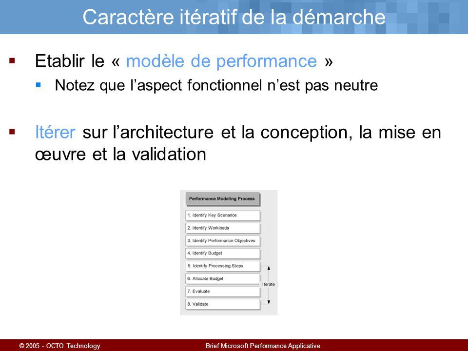© 2005 - OCTO TechnologyBrief Microsoft Performance Applicative Caractère itératif de la démarche Etablir le « modèle de performance » Notez que laspect fonctionnel nest pas neutre Itérer sur larchitecture et la conception, la mise en œuvre et la validation
