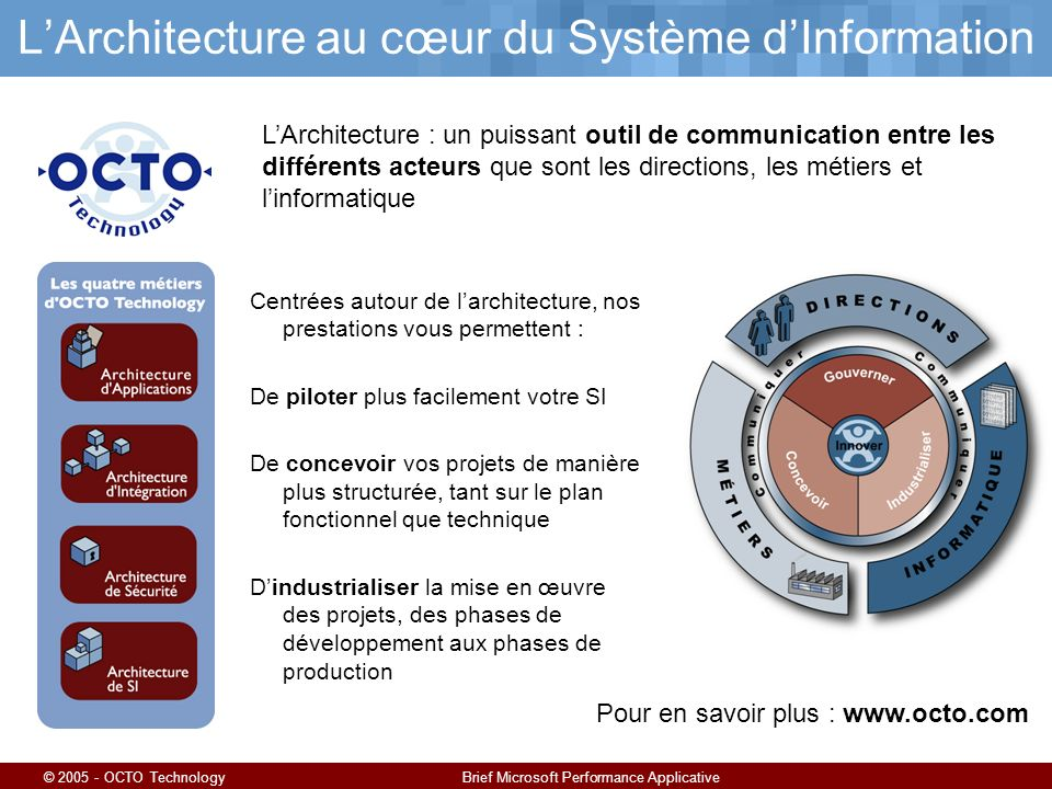 © 2005 - OCTO TechnologyBrief Microsoft Performance Applicative LArchitecture au cœur du Système dInformation Centrées autour de larchitecture, nos pr