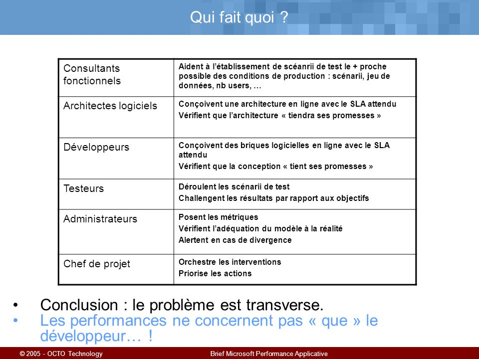 © 2005 - OCTO TechnologyBrief Microsoft Performance Applicative Qui fait quoi ? Consultants fonctionnels Aident à létablissement de scéanrii de test l