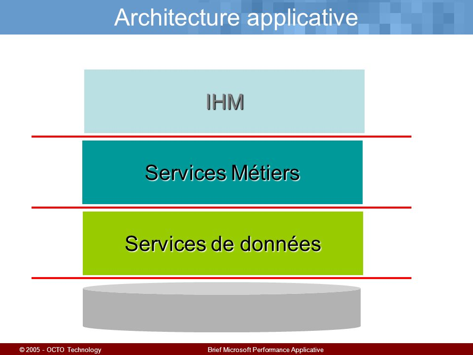 © 2005 - OCTO TechnologyBrief Microsoft Performance Applicative Architecture applicativeIHM Services Métiers Services de données