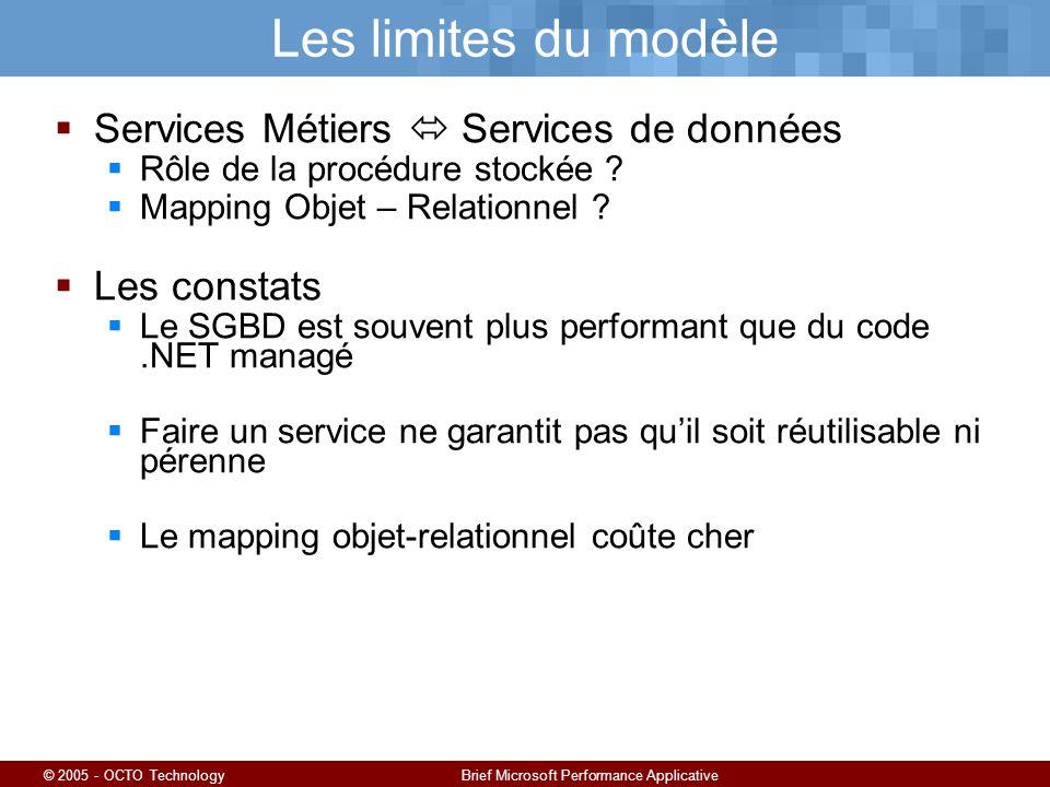 © 2005 - OCTO TechnologyBrief Microsoft Performance Applicative Les limites du modèle Services Métiers Services de données Rôle de la procédure stockée .