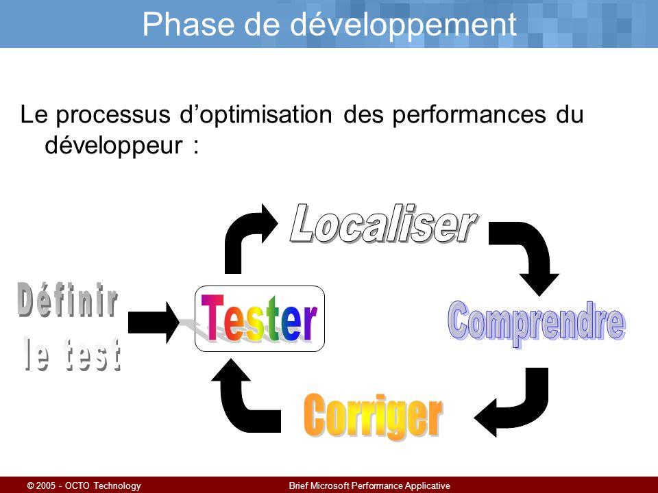 © 2005 - OCTO TechnologyBrief Microsoft Performance Applicative Phase de développement Le processus doptimisation des performances du développeur :