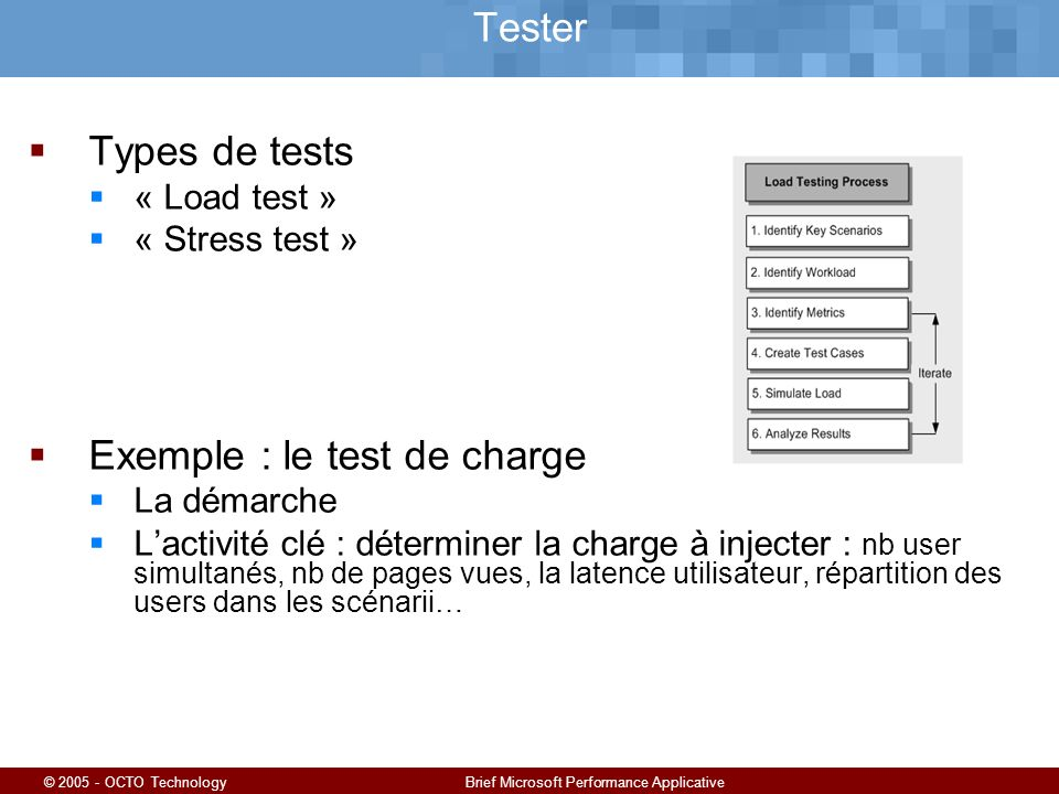 © 2005 - OCTO TechnologyBrief Microsoft Performance Applicative Tester Types de tests « Load test » « Stress test » Exemple : le test de charge La dém
