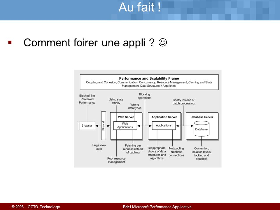 © 2005 - OCTO TechnologyBrief Microsoft Performance Applicative Au fait ! Comment foirer une appli ?