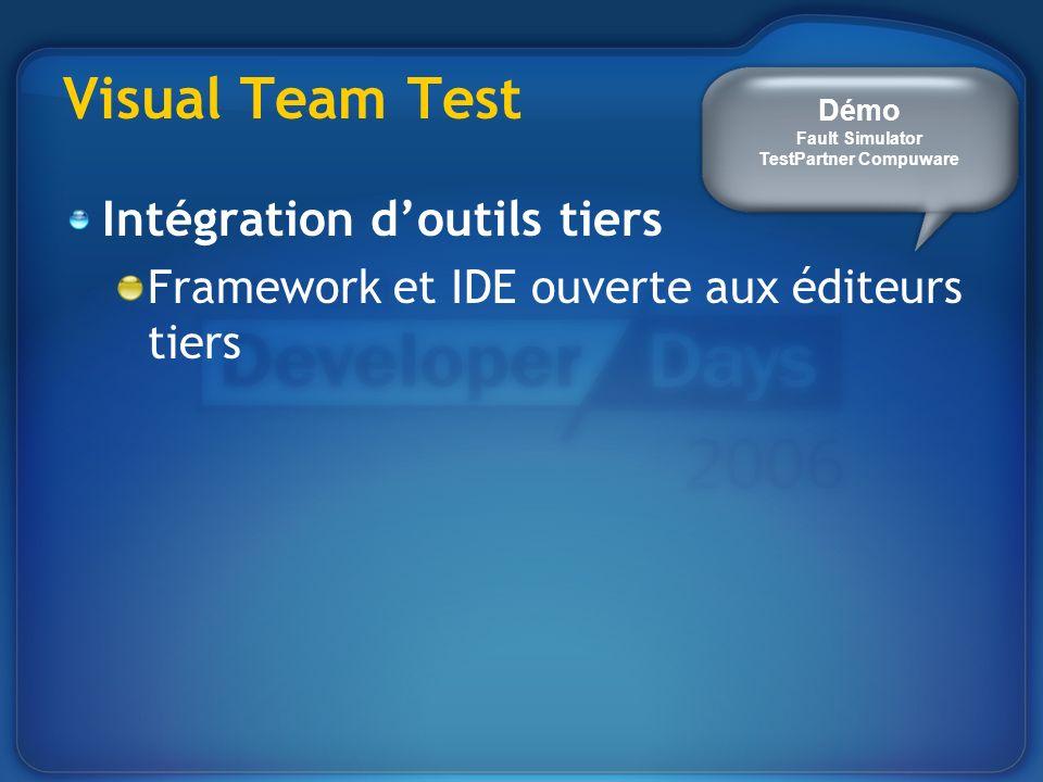 Visual Team Test Intégration doutils tiers Framework et IDE ouverte aux éditeurs tiers Démo Fault Simulator TestPartner Compuware