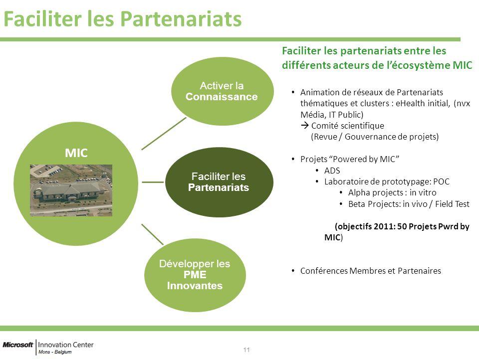Activer la Connaissance Faciliter les Partenariats Développer les PME Innovantes Faciliter les Partenariats 11 Faciliter les partenariats entre les di