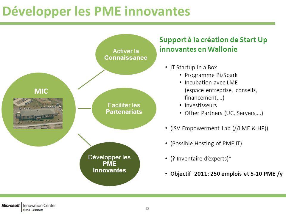 Développer les PME innovantes 12 MIC Activer la Connaissance Faciliter les Partenariats Développer les PME Innovantes MIC Support à la création de Sta